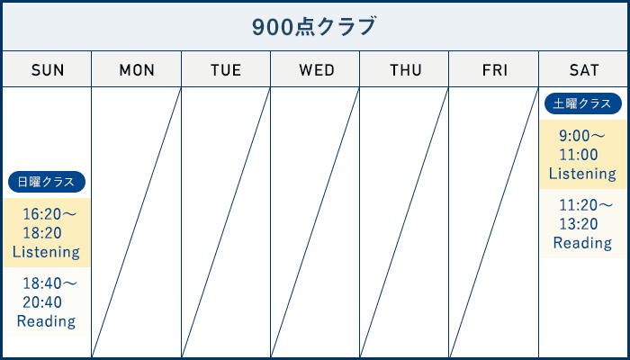 900点クラブ 週間スケジュール